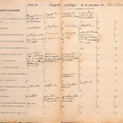 1903_Irvillac.pdf