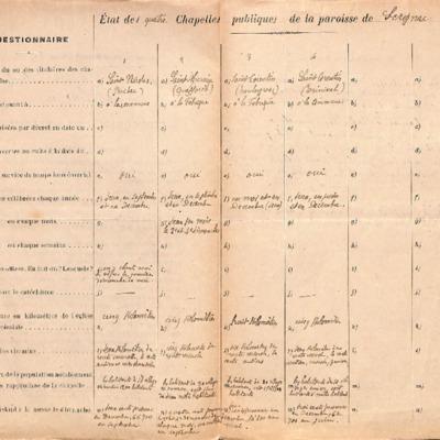 1903_Scrignac.pdf