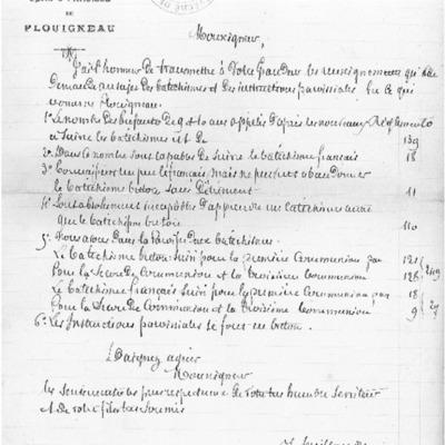 Enquête diocésaine sur l'usage du breton dans la prédication et l'enseignement du catéchisme : réponse du doyenné de Plouigneau à l'évêque de Quimper et Léon.