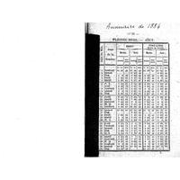 Annuaire_Finistere_1884.pdf