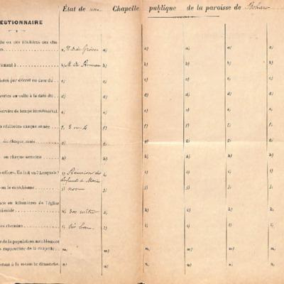 1903_Bohars.pdf
