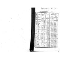 Annuaire_Finistere_1883.pdf