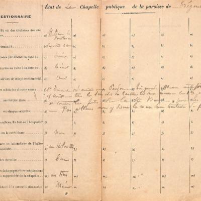 Enquête sur les chapelles : réponse de la paroisse de Trégourez