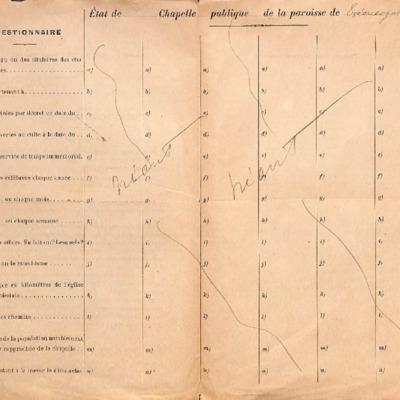 1903_Treouergat.pdf