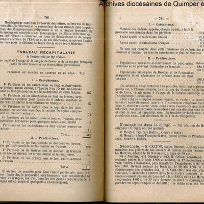 Résultat de l'enquête d'octobre 1902 sur l'usage du breton et du français dans les prédications et l'enseignement du catéchisme dans le Finistère.