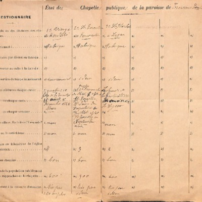 1903_Trevoux.pdf